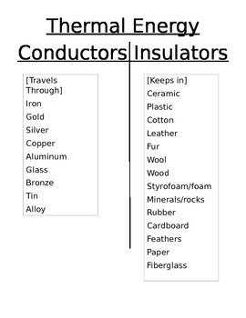 Thermal Energy conductors and insulators notes chart