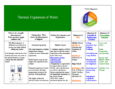 Thermal Expansion and Sea Level Rise, NGSS-Aligned Lesson Framework