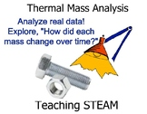 Thermal Mass Analysis