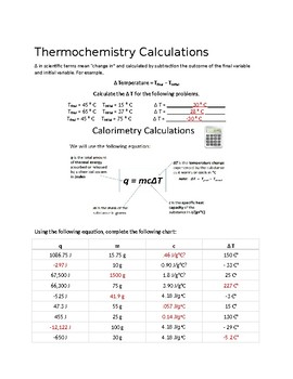 Thermochemistry Specific Heat Calculations