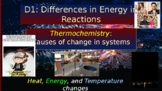 Thermochemistry, Enthalpy, Entropy, Free Energy, and Specific Heat PowerPoint