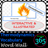 Thermodynamics Vocabulary Interactive Word Wall