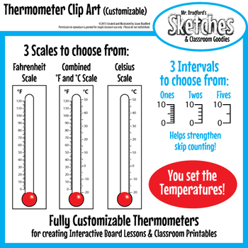 thermometer clip art with customizable temperatures in celsius and