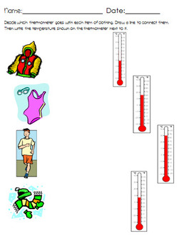 Thermometer : Find the temperatures