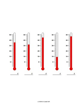 Thermometer Practice