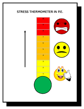Thermometer for stress levels