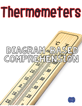 Thermometers Diagram and Comprehension Questions