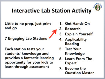 Thermoregulation - 7 Lab Station Activities