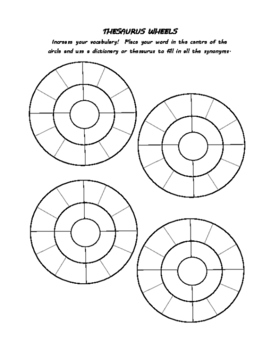 Thesaurus Wheels