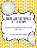 INB: These are the phases of the MOON!