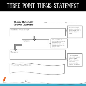 Thesis Statement Graphic Organizers By Becky