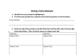 How To Use A Thesis Statement In An Essay  Pollution Essay In English also Life After High School Essay Writing Persuasive Essay Thesis Statements Essay On Cow In English