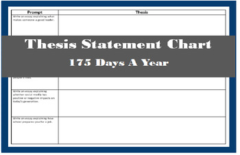 Thesis Statement Chart