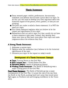 Thesis Statement GUIDE By HappyHandingOffHistory | TpT