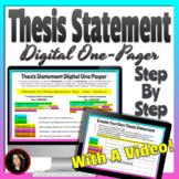 Thesis Statement Mini Lesson Digital