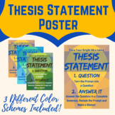 Thesis Statement Helpful Steps Poster