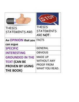 Thesis Statement Lesson Package