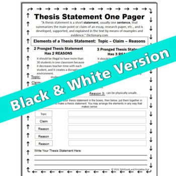 Thesis Statement Mini Lesson By DiGiGoods And Printables ELA | TpT