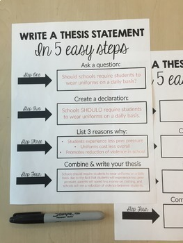 Thesis Statement Tutorial: Write a Thesis Statement in 5 Easy Steps