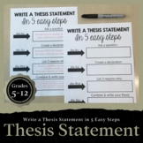 Thesis Statement Tutorial: Write a Thesis Statement in 5 Steps DIGITAL INCLUDED