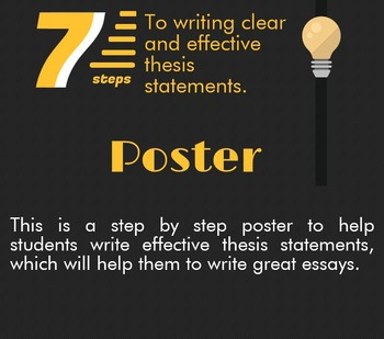 Thesis Writing Poster
