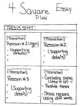 Thesis and Essay Planner