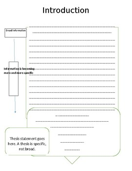 Thesis and Introduction Paragraph Graphic Organizers