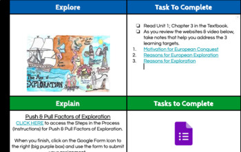 They Came, They Saw, They Conquered - Exploration HyperDoc