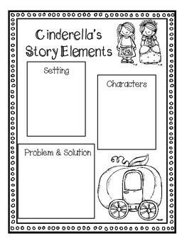 They Lived Happily Ever After: A Cinderella Fairy Tale Unit!!