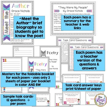 Poetry Task Cards They Were My People by Grace Nichols Poetry Analysis