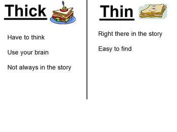 Thick and Thin Questions-Goldilocks and the Three Bears