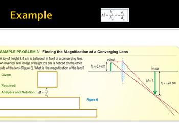 Thin Lens Equation and Magnification - Optics PowerPoint Lesson & Student Notes