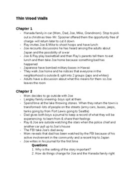 Thin Wood Walls Chapter Summaries