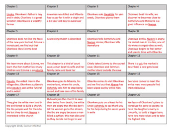 Things Fall Apart - Study Guide w/ Chapter Summaries and Key Vocab