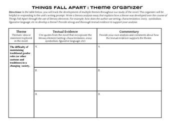 Things Fall Apart- Theme Graphic Organizer