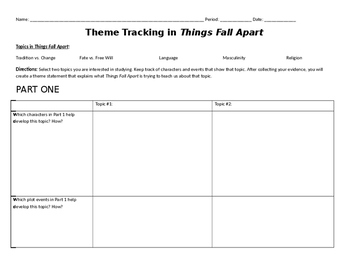 Things Fall Apart - Theme Tracking Chart