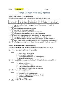 Things Fall Apart- Unit Test and Answer Key