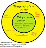 Things I Can Control