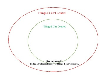 Things I can and Can't Control