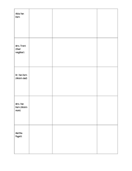 """""""Things Not Seen"""", by A. Clements, Character Motivations/Roles Chart"""