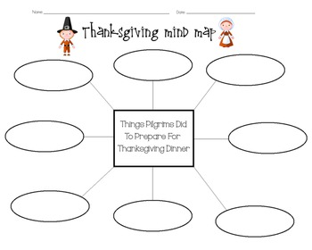 """""""Things Pilgrims Do To Prepare For Thanksgiving Dinner"""" Mind Map Activity"""
