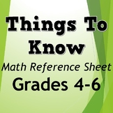 NEW! Things To Know (Grades 4-6) Math Reference Sheet