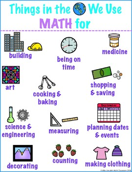 things in the world we use math for poster by miss lincoln s math