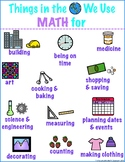 Things in the World We Use Math For Poster