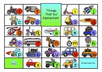 'Things that Go' Alphachart Freebie