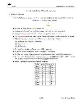 Things to Memorize: Math Skills