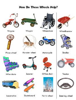 Things with Wheels Preschool Theme Helpers