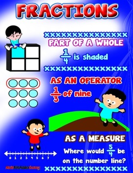 Think About Fraction {Poster and Cards}