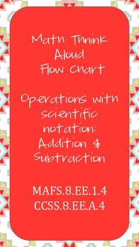 Think Aloud Addition/Subtraction with Scientific Notation Full & Less Support