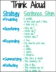 Think Aloud Anchor Chart Sentence Stems
